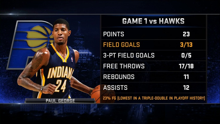 Paul George stats from Game 1 vs the Hawks.