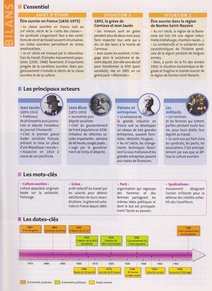 """PBacPro-H1 : Résumé de cours pour le sujet d'étude d'histoire n°1 : """"Etre ouvrier en France (1830-1975)"""". (Source : votre manuel Hachette technique)"""