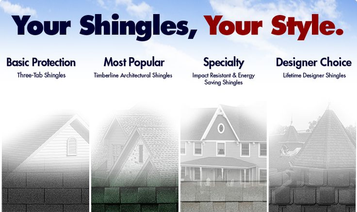 GAF Roofing Shingles - Styles & Colors