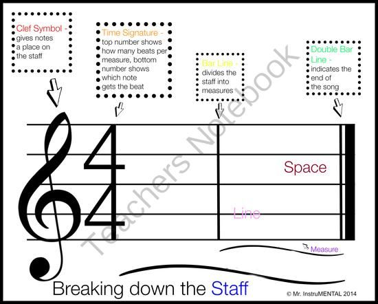 1000+ images about MUSIC PRINTABLES / WORKSHEETS ( FREE ) on ...