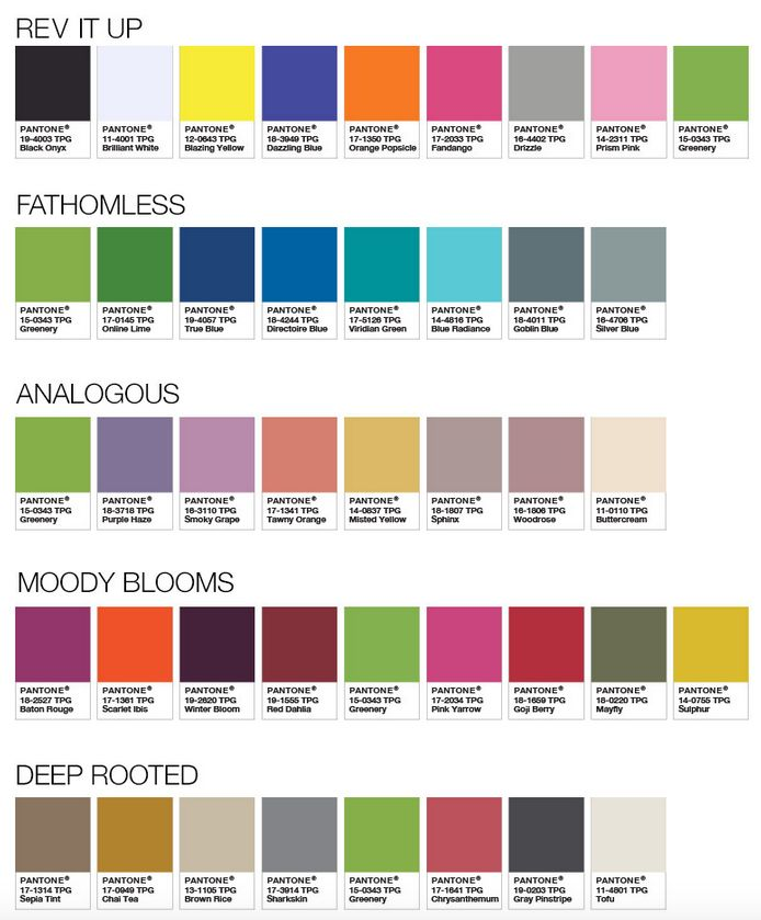 las 25 mejores ideas sobre carta pantone en pinterest combinaciones de colores para trajes. Black Bedroom Furniture Sets. Home Design Ideas