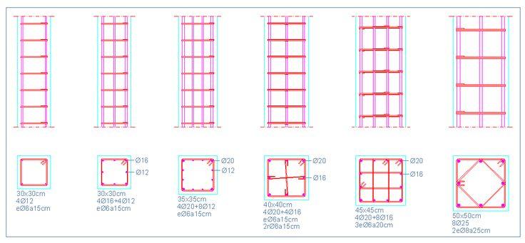 Secciones tipo de plantas y alzados de pilares cuadrados de hormigon armado