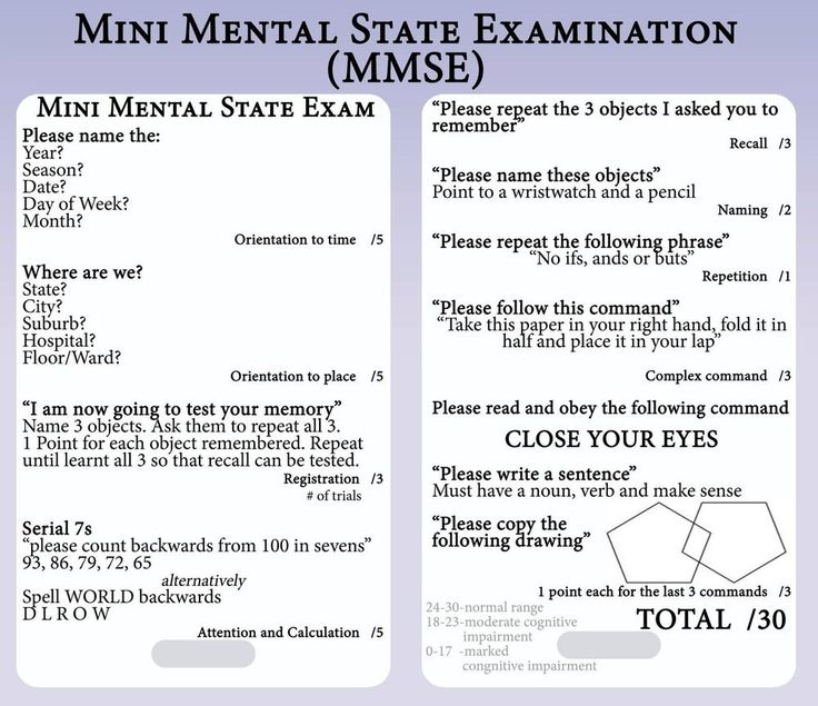 mini mental status exam - Google Search