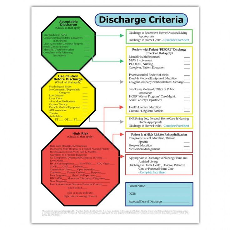 Browse our image of hospital discharge checklist template