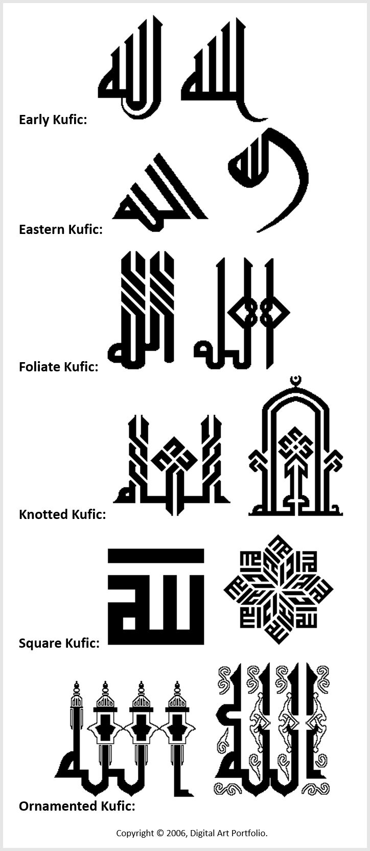 Arabic Calligraphy Variations Islamic Graphics Lukisan