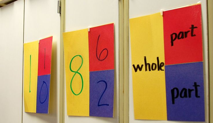 Laminated number bonds make it easy to change with dry-erase marker in grade 1 classroom.
