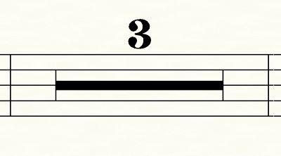 04 – TEORÍA MUSICAL: Las figuras musicales y sus silencios   Cursos gratuitos de Producción Musical
