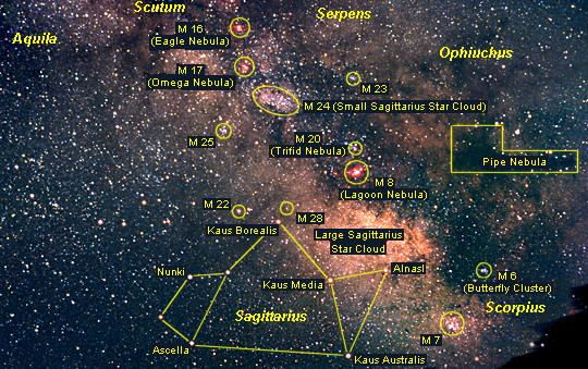The Naked Eye Planets in the Night Sky and how to