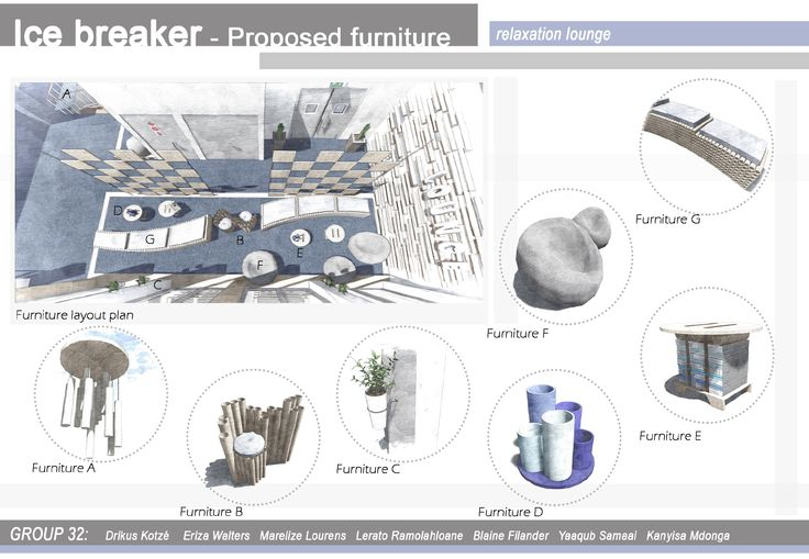 Proposed furniture for the space