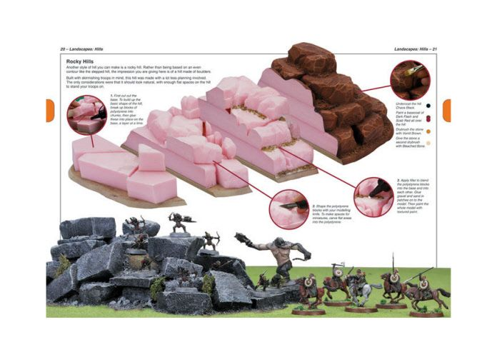 How to make wargame terrain
