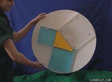 Aquí el teorema de Pitágoras (a²+ b² = c²) demostrado visualmente   25 GIFs que te enseñarán una cosa por una vez en tu vida.
