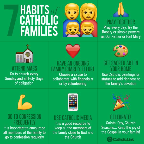 Catholic-Link's Library - Infographic: 7 habits of Catholic families