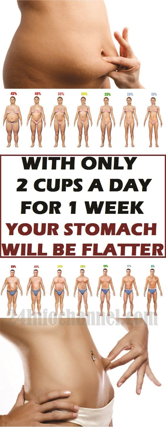 With Only 2 Cups A Day For 1 Week Your Stomach Will Be Flatter! #weightloss #health #Stomach