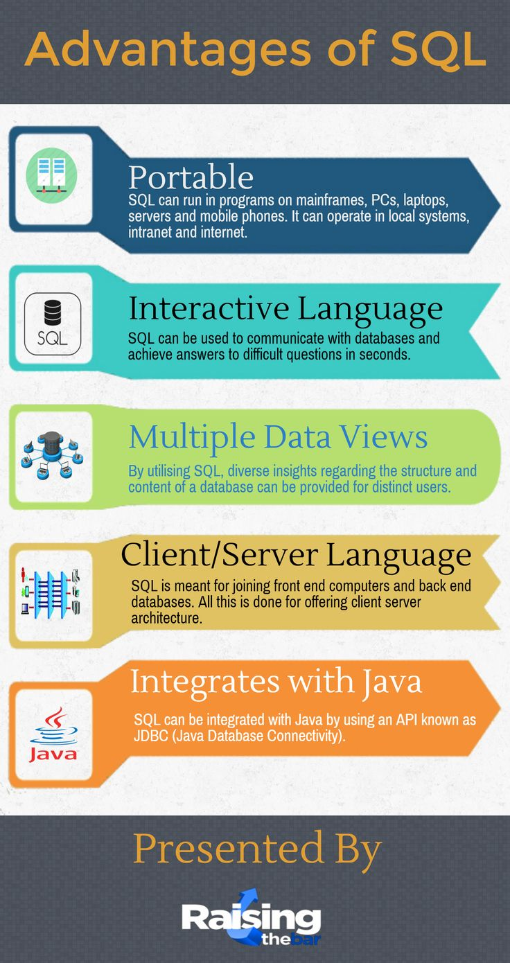advantages of java programming language pdf