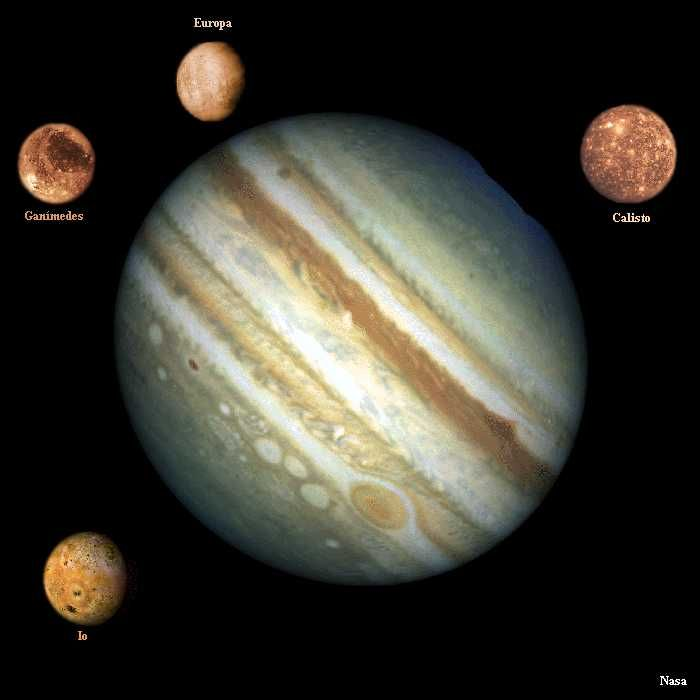 Jupiter and 4 of it's many moons
