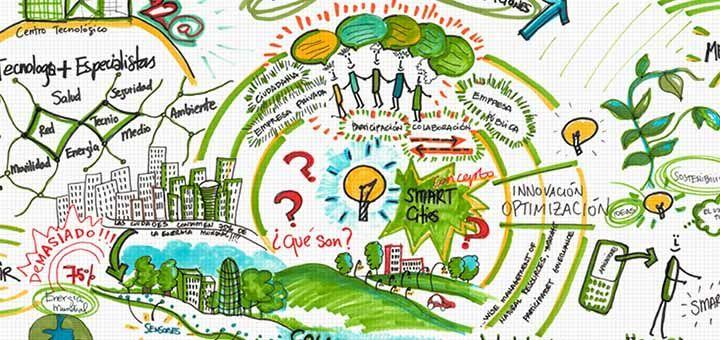 Smart Cities Portugal – cidades inteligentes, competitivas e sustentáveis #smartcities #portugal