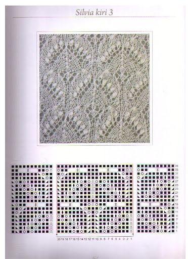 Estonian lace, Silvia pattern, variant 3 ~~ estońskie szale - 红阳聚宝5 - Picasa Web Albums