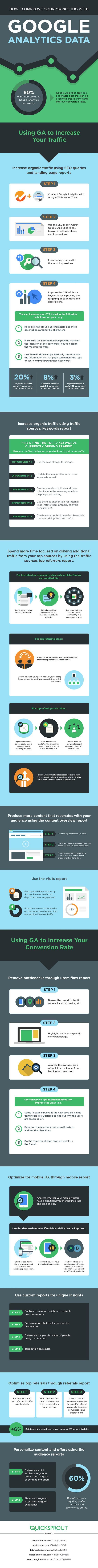 How can you use Google Analytics to improve your blog's performance and traffic? Check out this infographic: Improving Your Blog with Google Analytics.