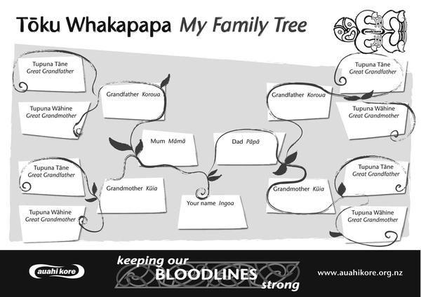 Whakapapa A4 Sheets