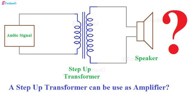 As a Step Up Transformer can increase the amplitude of the