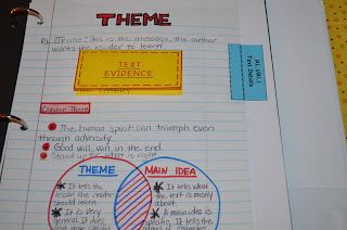 Literacy & Math Ideas: Using Interactive Common Core Reading Journals to Teach Theme