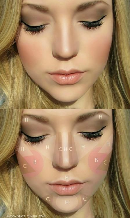 Contouring/Highlighting – A great guide!