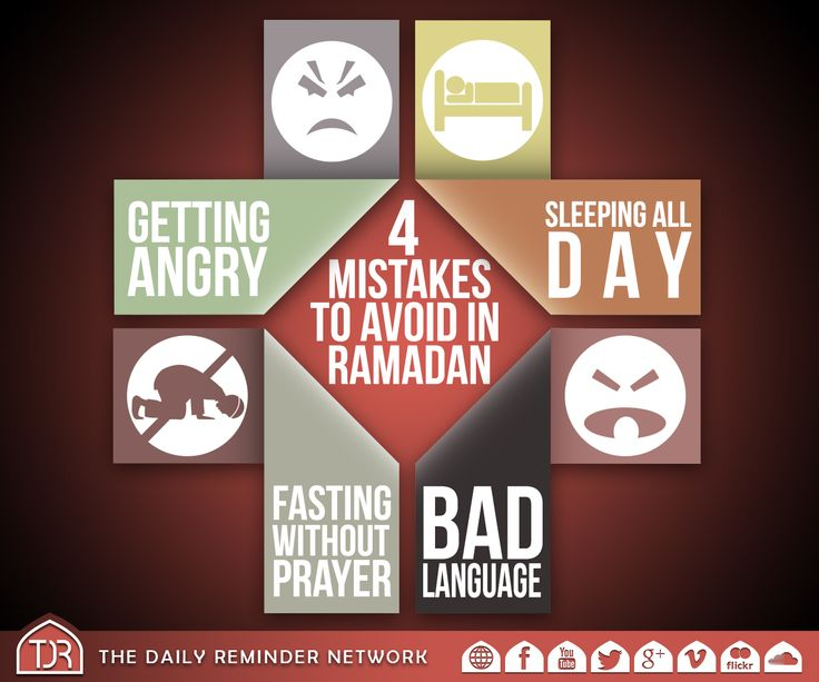 4 Mistakes To Avoid In Ramadan: 1. Getting Angry, 2