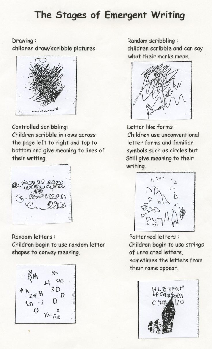 Emergent writing visual with explanation. great explanation for parents now I need to find it in printable form for parents.