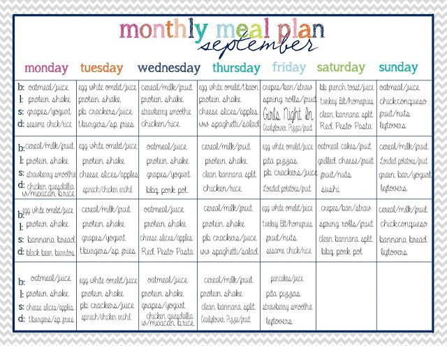 13Clean Eating Menu Planning and Magnet Prep Boards