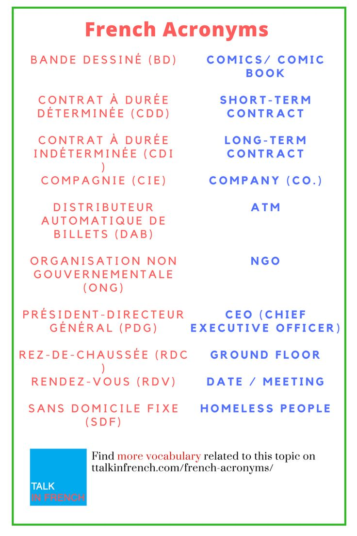 If you want to have a good command of French language, here is a list of acronyms and abbreviations which will help you a ton in daily speech. + download the list in PDF format for free! Get it here: https://www.talkinfrench.com/french-acronyms/
