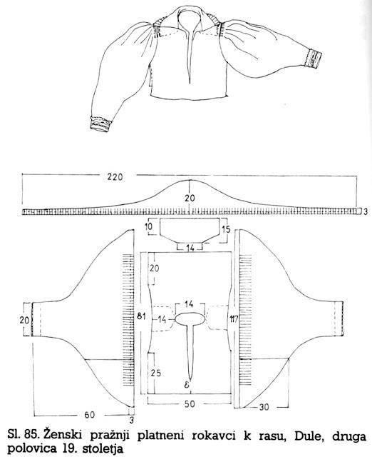 Slovenian / Austrian Costume of Ziljska  Dolina or Gailtal, Carinthia, Austria: pattern for blouse