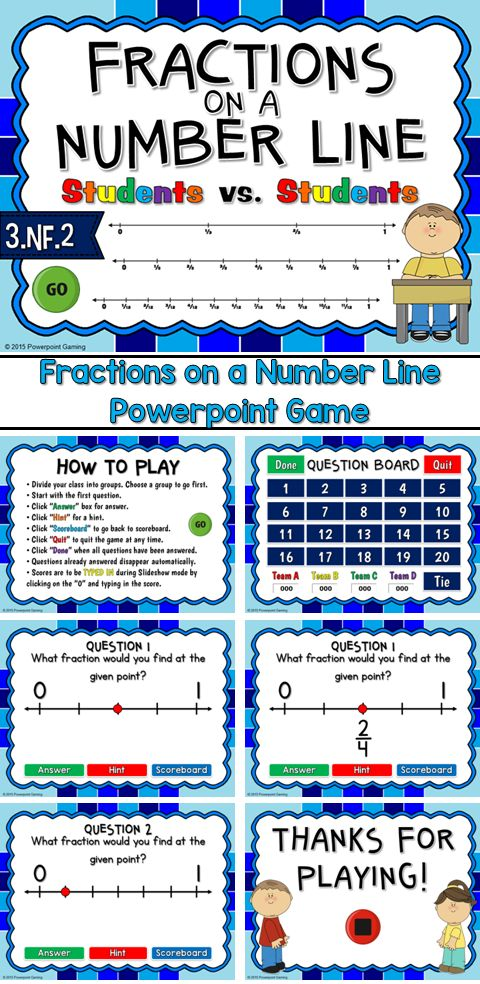 74 best Fractions on a numberline images on Pinterest | Teaching ...