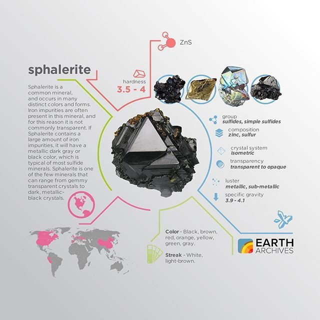 Sphalerite was named from the Greek σφαλεροζ 'sphaleros' meaning 'treacherous', in allusion to the ease with which dark varieties were mistaken for galena, but yielded no lead. #science #nature #geology #minerals #rocks #infographic #earth #sphalerite