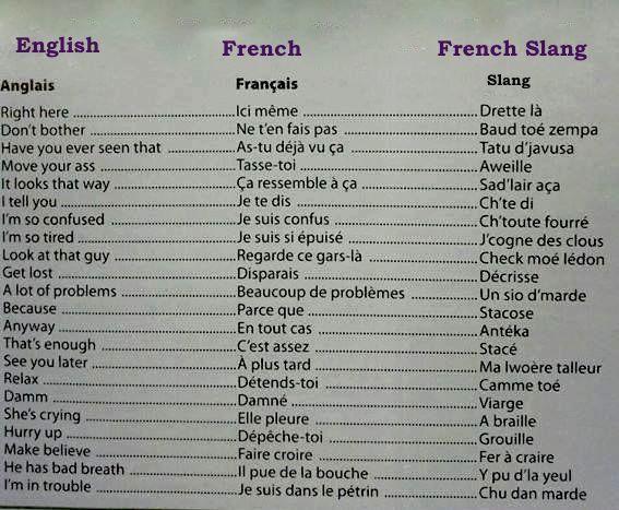 English - French - Slang