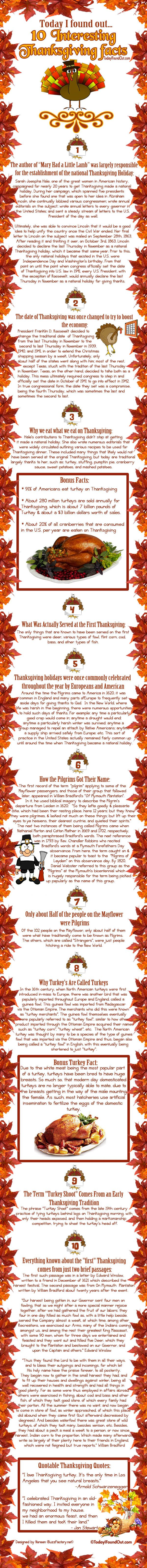 Thanksgiving facts Except the quotes for kids