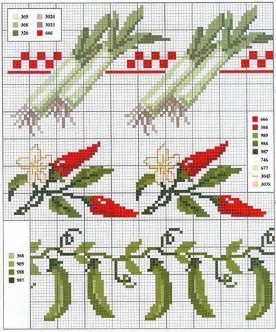 Risultati immagini per peperoncini a punto croce