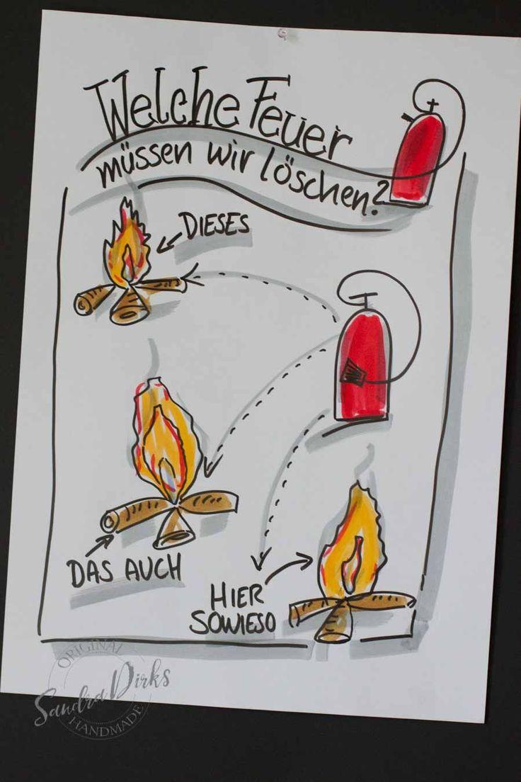 Mini – Flipchartkurs – Der Feuerlöscher