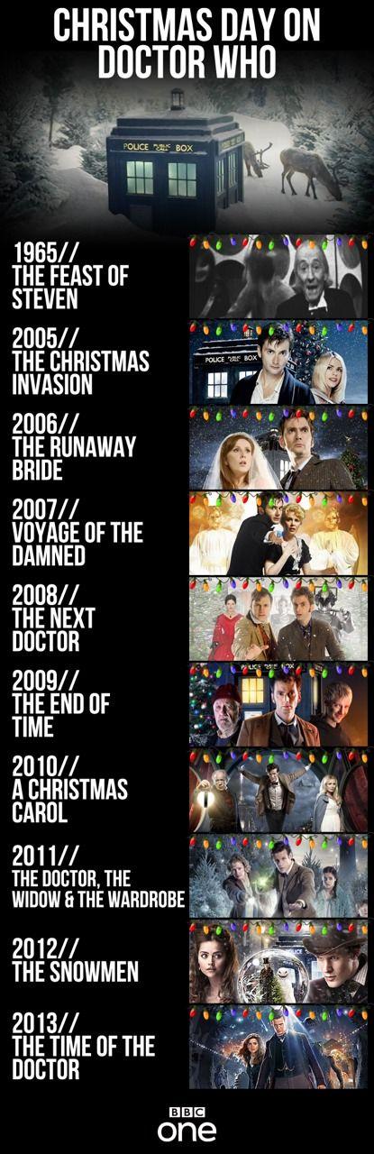 Doctor Who Christmas specials Matt smith got four!