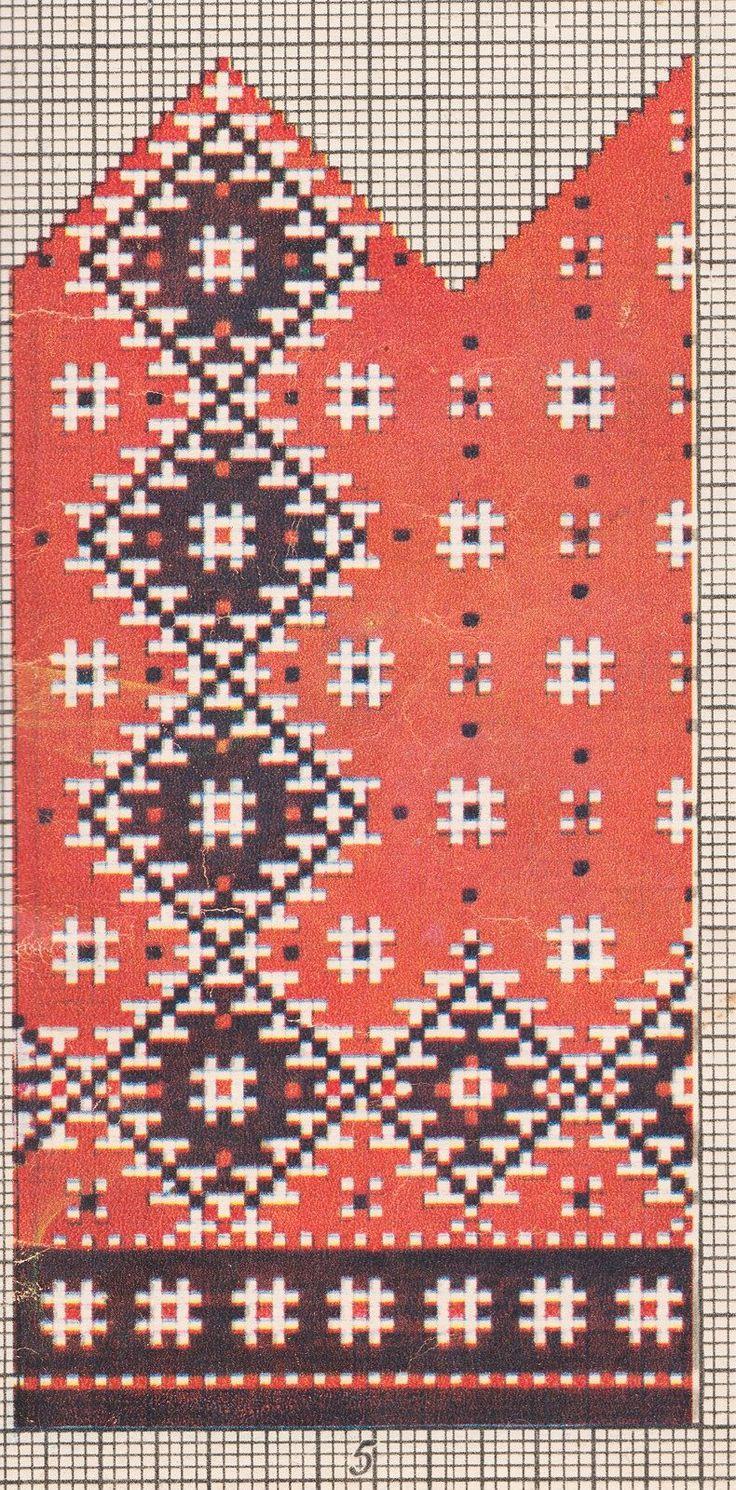 Kinda ja kampsunimustrid, Käsitöö album, 1957
