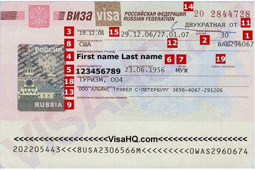Russian Visa (About $250 ugh!)