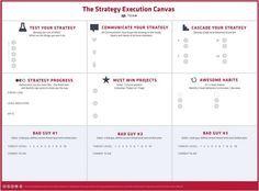 Change management plan - template change management bad guys #ProjectManagementTemplates