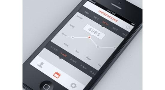 Визуализация данных на мобильных устройствах