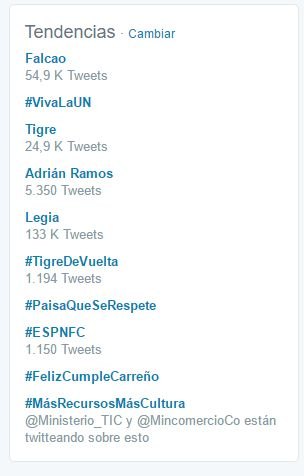Radamel Falcao de vuelta con 2 goles en la champions league, tendencia hoy en Twitter- Para de vuelta para la Selección Colombia