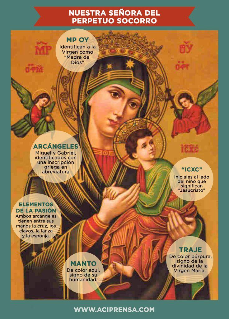 Signos de la imagen de Nuestra Madre del Perpetuo Socorro