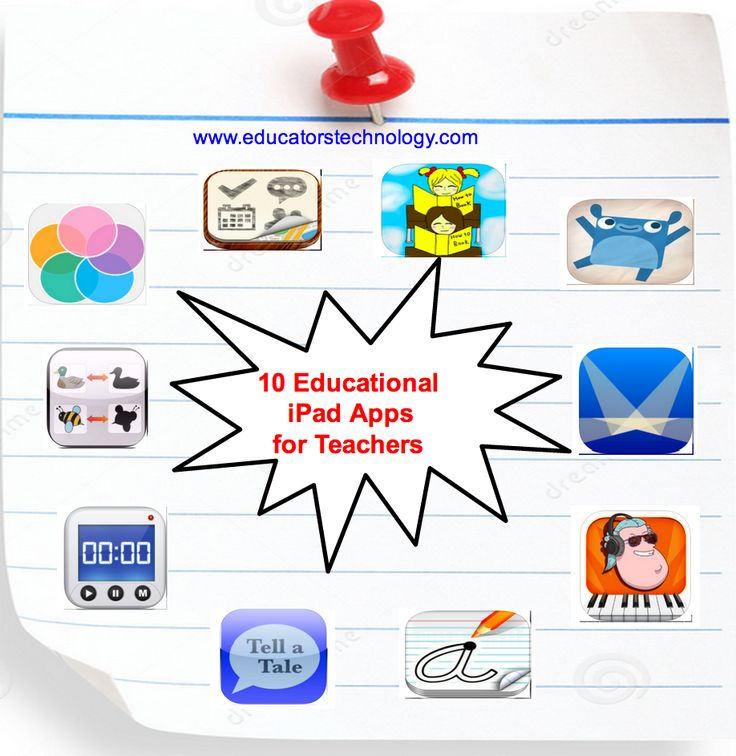 mobile technology in learning Changing attitudes about technology in school and at home have popularized mobile learning.