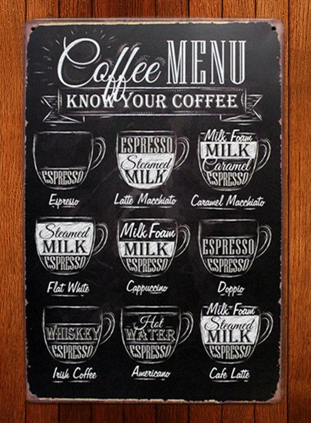 Coffee Menu - Know Your Coffee - Venue Decor. Menu Only