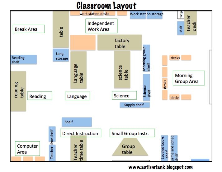 Classroom Design Definition Teaching ~ Autism tank preventing problem behavior structured
