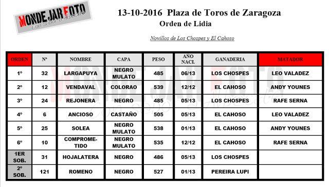 DOS DE LOS CHOSPES REMIENDAN LA NOVILLADA DEL CAHOSO EN ZARAGOZA  Feria del Pilar Los Chospes Noticias Toros Novillada picada Zaragoza