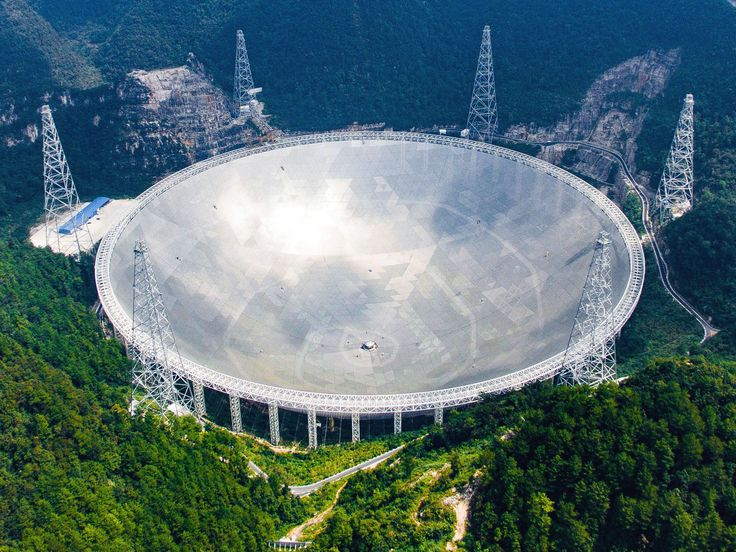 awesome Australian technology runs world's largest single-dish radio telescope in China