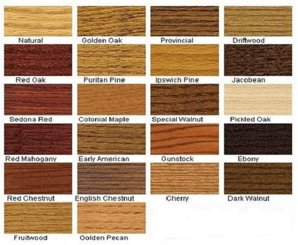 Stain Samples. Wood Floor ...